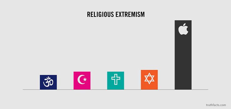 Religious extremism truth-facts-funny-graphs-wumo-29