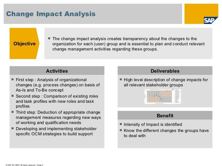 change impact analysis objective first step   analysis of organizational changes  e g  process