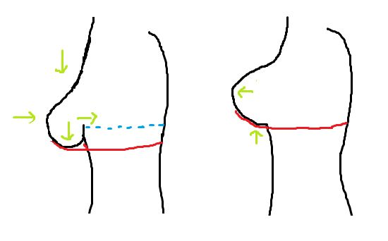 This is the best bra fitting guide I have ever read. I'm all inspired now and want to go get new bras, even though, based on this guide, I'm sure they won't carry my new huuuge size in stores.