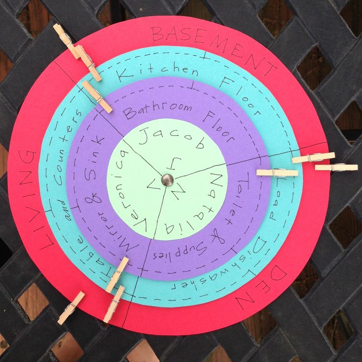 This is the Chore Wheel I made.  Move the pin to the right when the task is complete...inspired by howdoesshe.com.