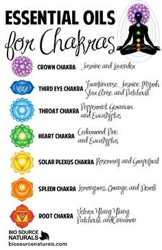 Use these essential oils to keep your chakras open! Shop affordable and therapeutic essential oils and blends with BioSource Naturals. #aromatherapy