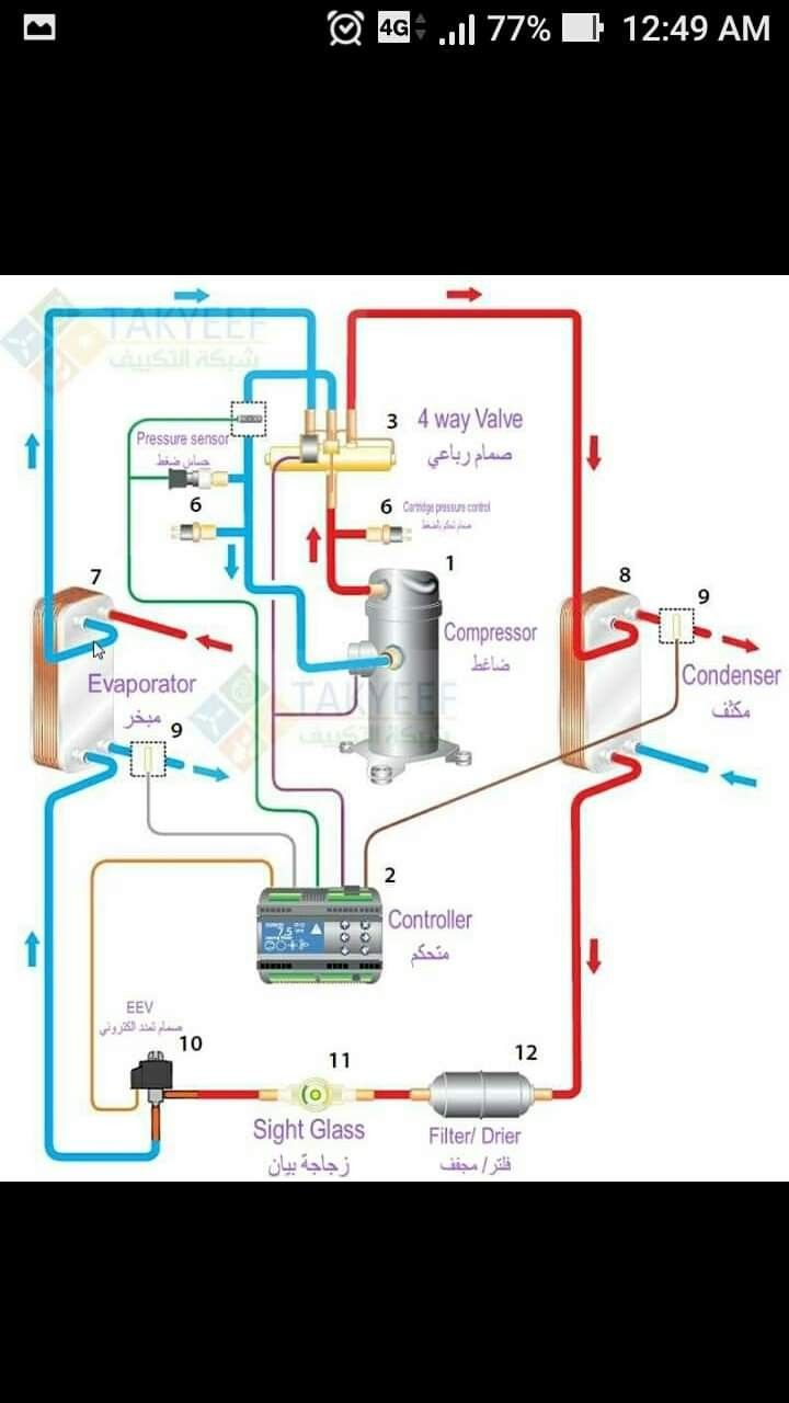 Pin By Pablo De Paula On Hvac In 2020 Refrigeration And Air Conditioning Heat Pump System Electrical Circuit Diagram