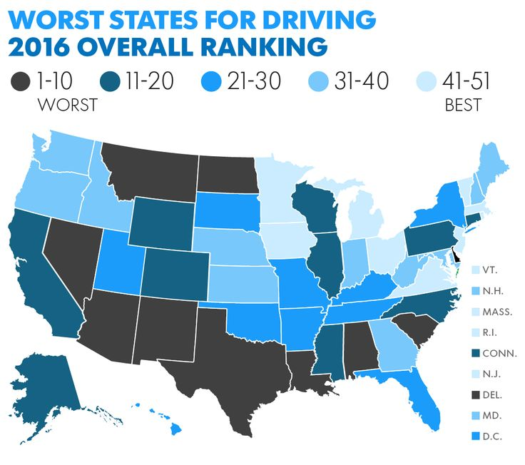 Worst drivers in USA based on fatalities per 100 million miles traveled, failure to obey traffic signals or wear seat belts, drunken driving, speeding and careless driving
