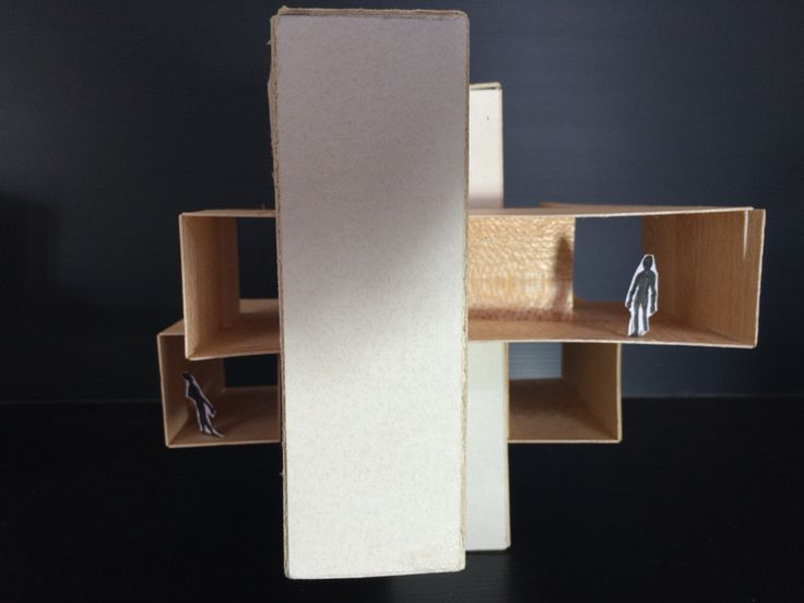Model sintesis ( vertical+horizontal+ opening)