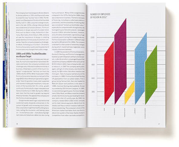 The 25+ best Bar chart ideas on Pinterest Chart design, Data - what is a bar chart