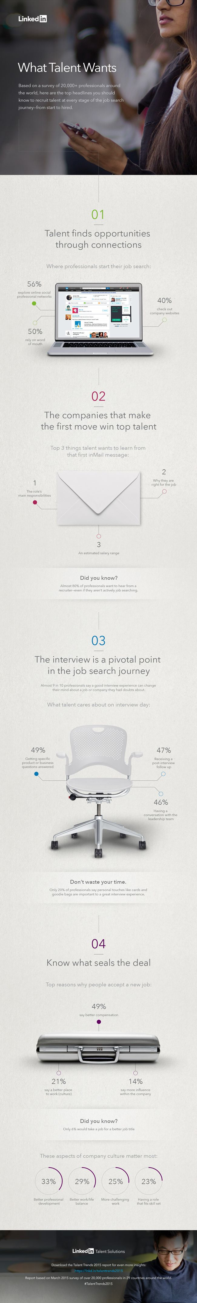 best images about recruitment and social media infographics on 17 best images about recruitment and social media infographics about uk facebook and the social