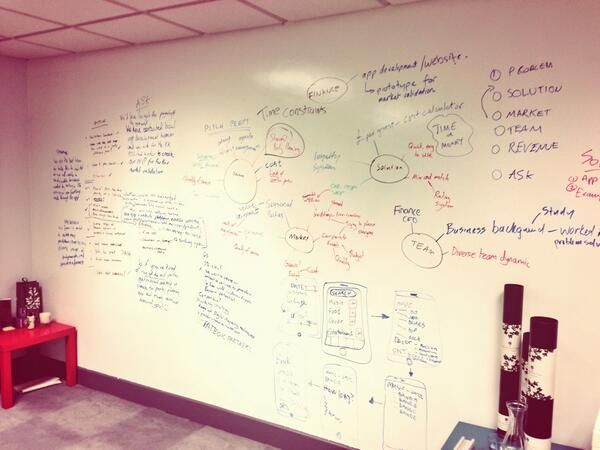 #brainstorming on an entire dry erase whiteboard wall