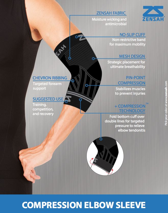 Compression Elbow Sleeve | Relieve Elbow Tendonitis | Tennis Elbow | Golf Elbow
