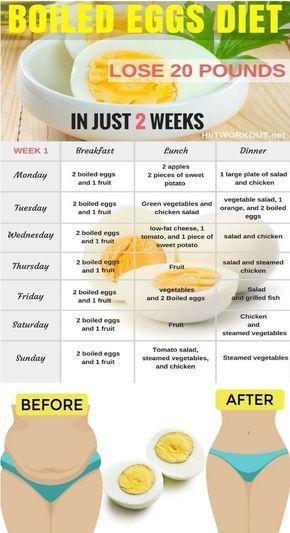 migliori consigli sulla salute per la perdita di peso