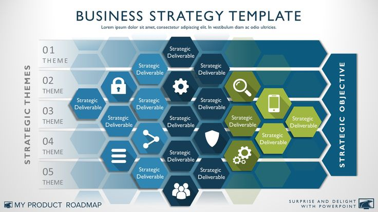 Business strategy template strategy templates pinterest business strategy template strategy templates pinterest template and business accmission Image collections