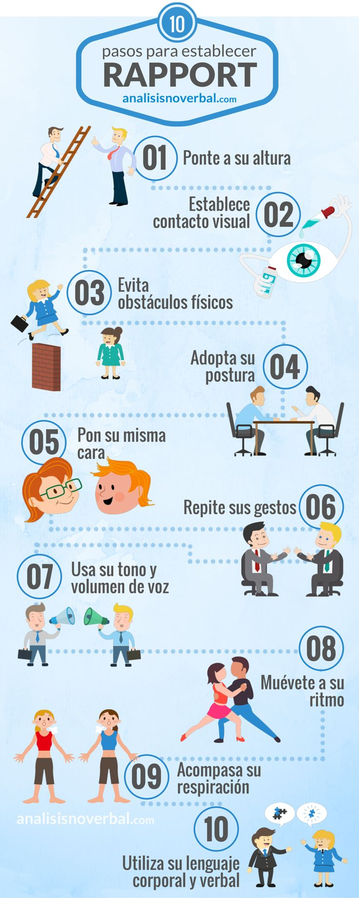 rapport-10-pasos-infografia.png