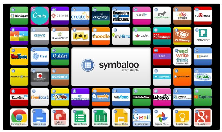 Free Technology for Teachers: 11 Helpful Hints for Combining Google Drive With Symbaloo