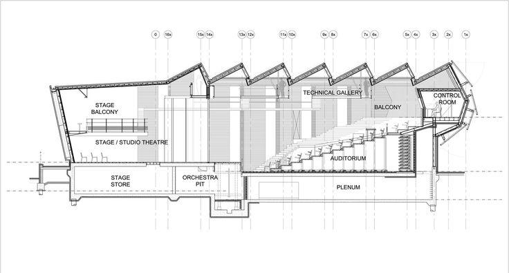 Galeria de Auditório Princess Alexandra / Associated Architects LLP - 20