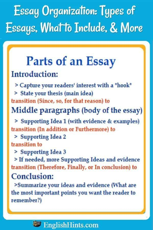 Topics For Synthesis Essay Learn About Types Of Essays And Essay Organization The Parts Of An Essay  And Whats Important For A Good Score While Reviewing Key Academic  Vocabulary How To Write A High School Essay also Teaching Essay Writing To High School Students Essay Organization  English  Writing Skills  Academic Vocabulary  Essay On Modern Science
