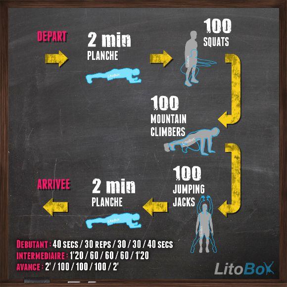 Quand il pleut, entraînement de type CrossFit à la maison avec planche, squats, mountain climbers + jumping jacks !