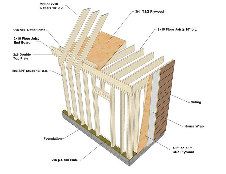 22 best wall contruction images on Pinterest | Woodworking ...