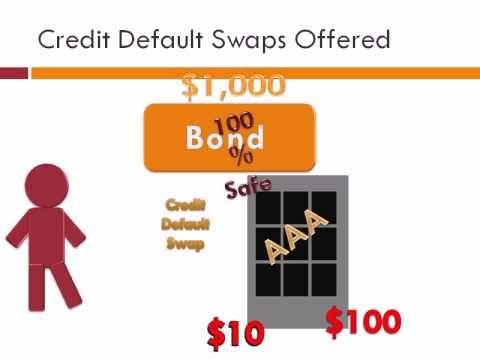 The  Best Credit Default Swap Ideas On   Stock