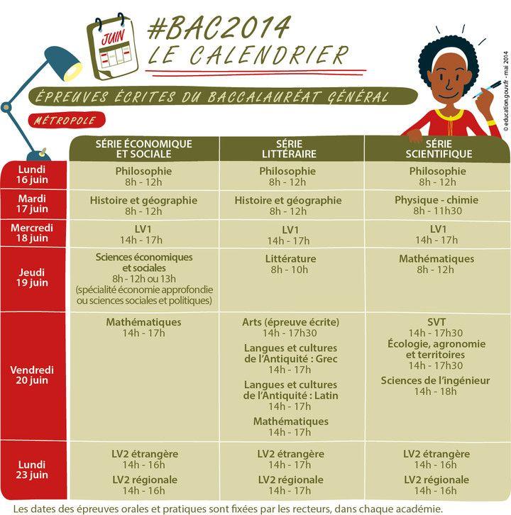 #Bac2014 : les dates des épreuves en un coup d'oeil - #calendrier des épreuves écrites du baccalauréat général - métropole http://education.gouv.fr/bac2014