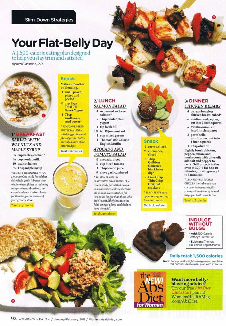 Slim down meal ideas for a flatter belly.