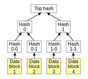 Merkle tree - Wikipedia, the free encyclopedia
