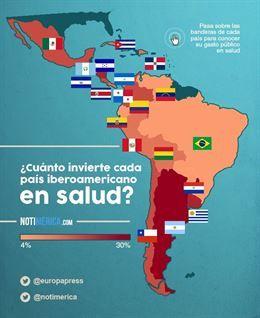 Día Mundial de la Salud: ¿Cuánto invierte cada país de Iberoamérica en sanidad?  http://www.notimerica.com/sociedad/noticia-dia-mundial-salud-cuanto-invierte-cada-pais-iberoamerica-sanidad-20160407105759.html