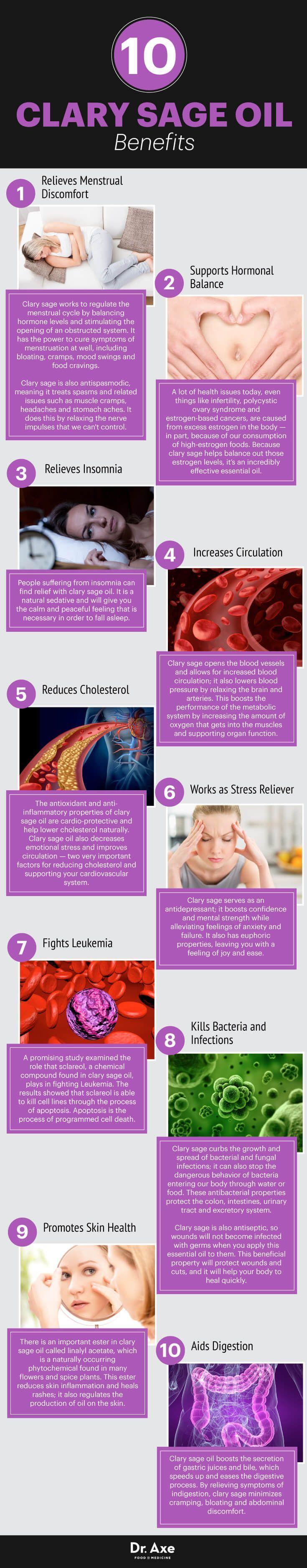 Clary Sage Oil Helps Hormone Balance & Menstrual Pain - Dr. Axe
