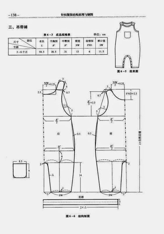 Chart đồ Cho B 233 Diversos Moldes Sewing For Babies