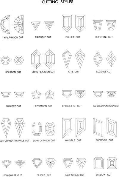 26 best basic images on Pinterest Chunky rings, Deco and Diamond - sample diamond chart
