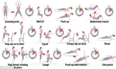 Το ιδανικό πρόγραμμα γυμναστικής για τεμπέληδες: Μια καρέκλα, ένας τοίχος και 7 λεπτά έντονης άσκησης [εικόνα&βίντεο] | iefimerida.gr