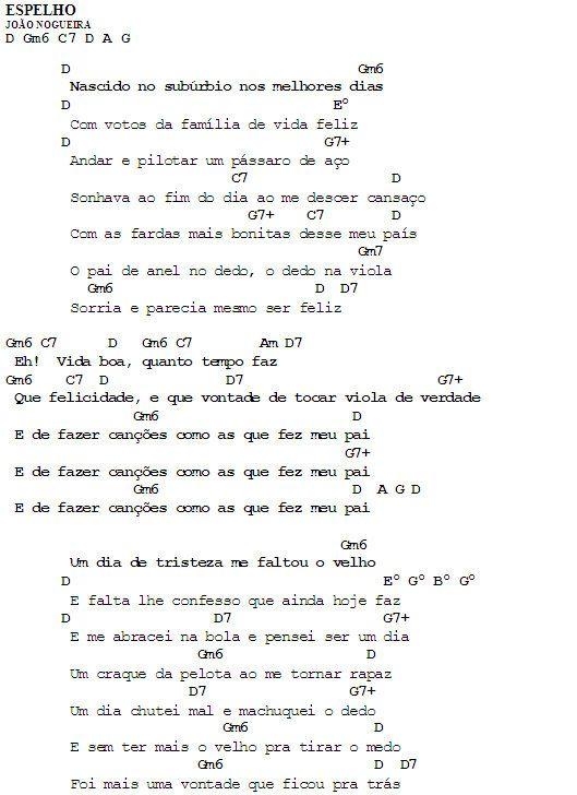MEU CAVAQUINHO: Cifra - Espelho - João Nogueira