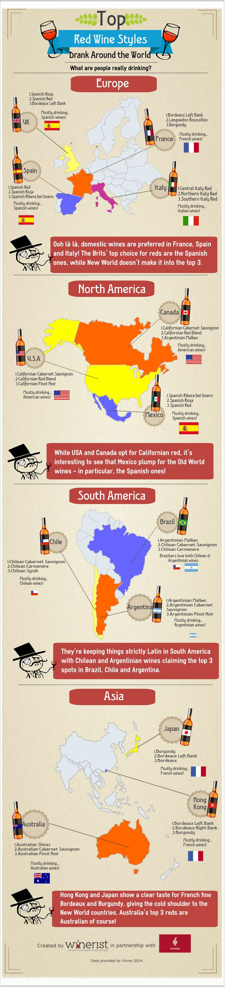 Have you ever wondered which red wines are enjoyed across the globe? What do they drink most in Spain or how about Japan? Thanks to our friends at Vivino, we've p...