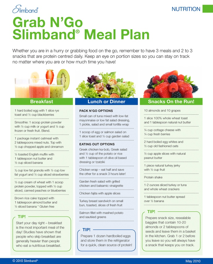 Grab N'Go #Slimband #Meal #Plan - Get more helpful #Slimband #Handouts at http://slimband.com/tools-and-resources