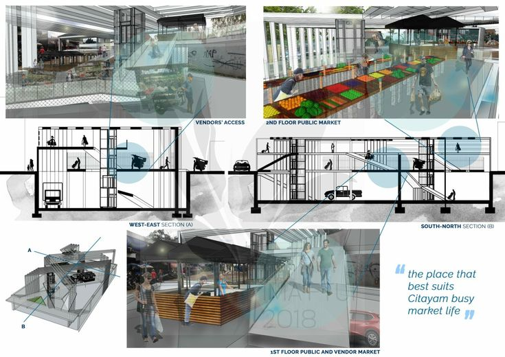 CITAYAM MARKET EXTENSION 4/4_Raynald Santika_Arsitektur 2014