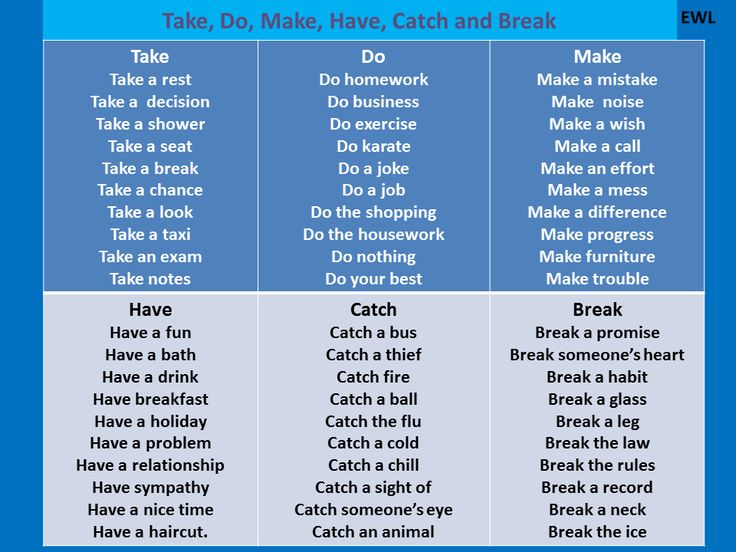 Learn some commonly used collocations in English #learnenglish