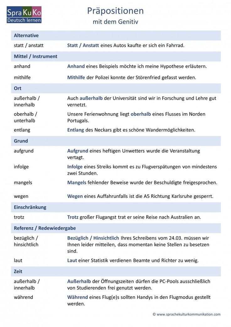 24 best Deutsch lernen: Grammatik images on Pinterest | Learn german ...