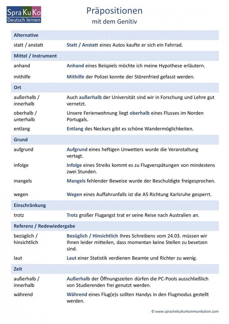 22 besten deutsch lernen grammatik bilder auf pinterest deutsch lernen grammatik und schule for Genitiv deutsch lernen