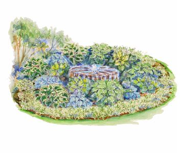 17 Best Images About Garden Planning Ideas On Pinterest Front Yards