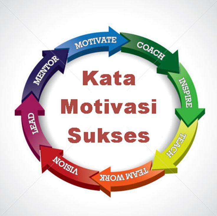 Kumpulan Kata Kata Motivasi Tentang Sukses