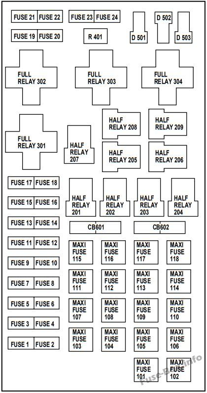 Under-hood fuse box diagram: Ford Expedition (2000, 2001 ...