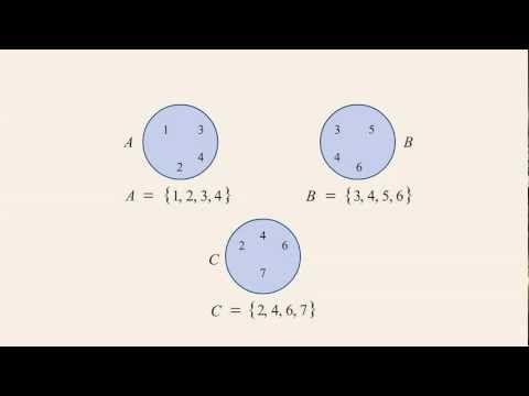 Algebra~ whyu~ 5 symmetric difference.  algebra videos.