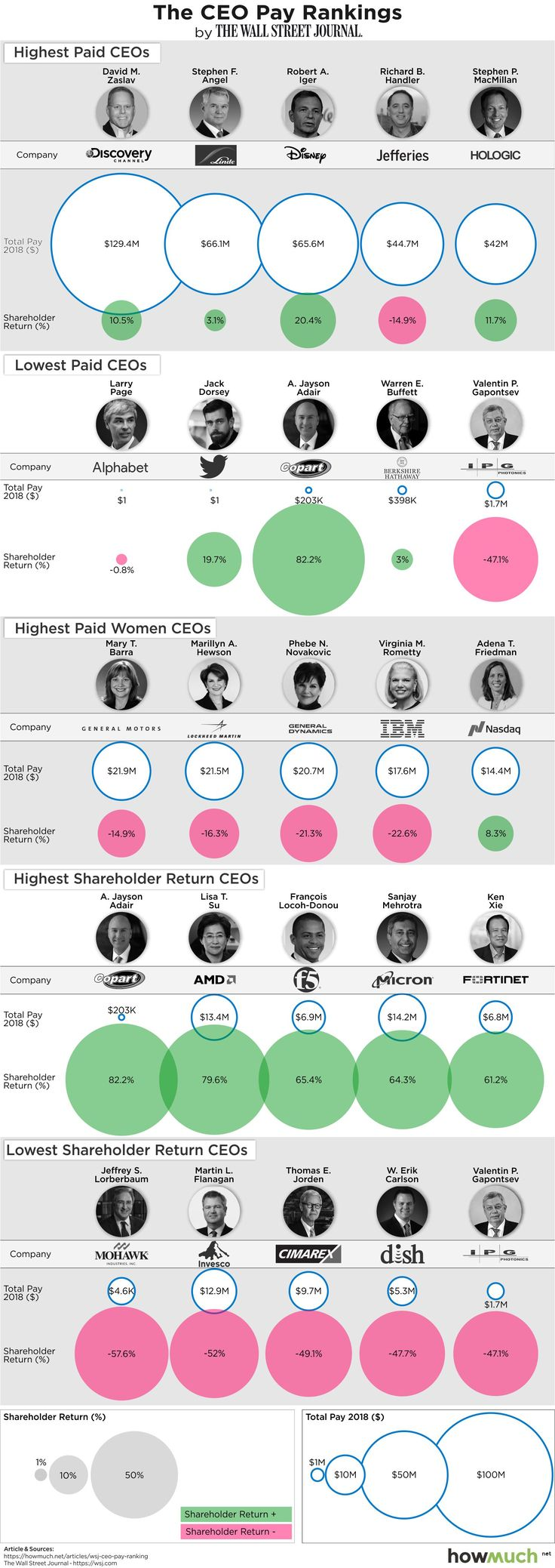 Pin by Wolfgang Lehmacher on Aha in 2020 Top ceo