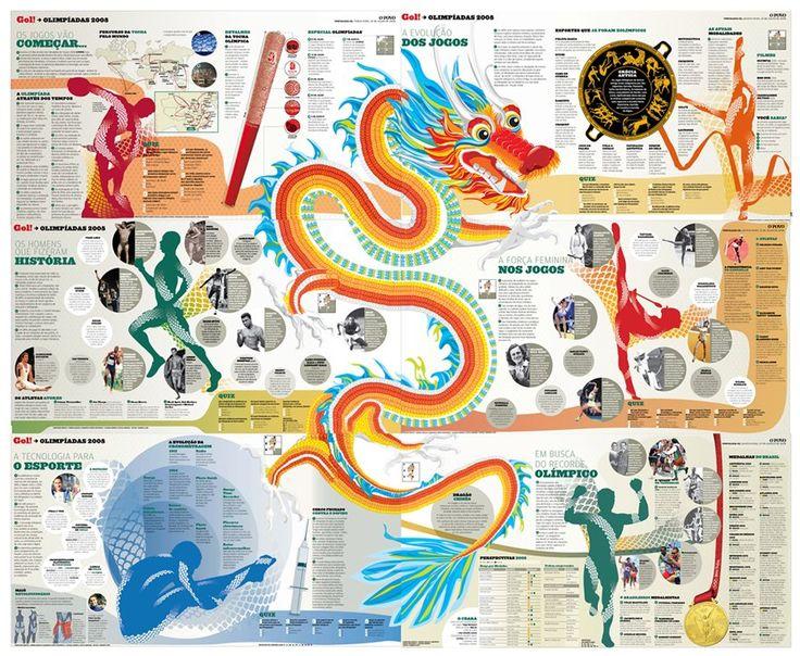 Série Dragão Chinês | Jornal O Povo