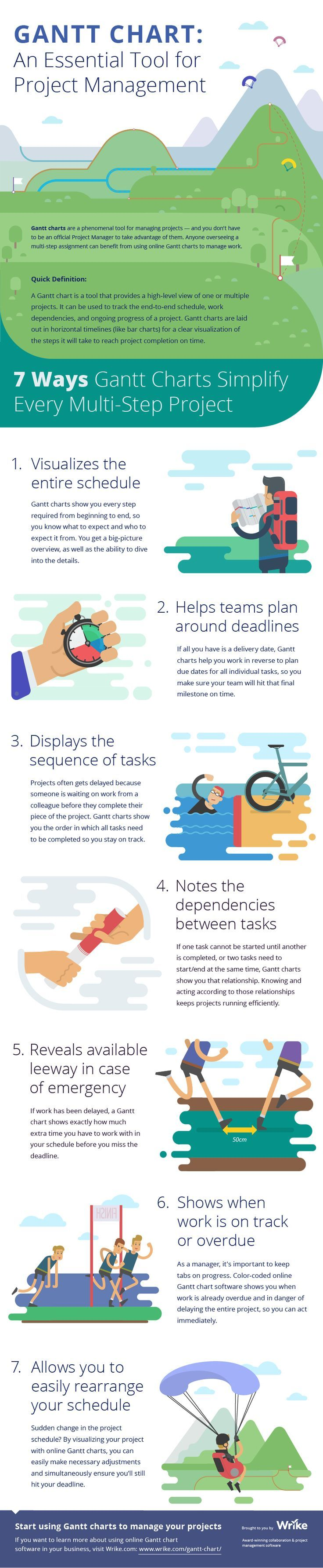 Gantt Chart Software: A Key Tool For Project Management. Read more here: https://www.wrike.com/blog/gantt-chart-software-for-project-management-infographic/?utm_source=pinterest&utm_medium=socials&utm_campaign=blogposts