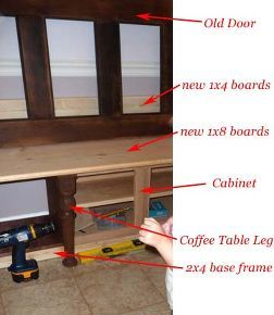 mudroom storage bench made from kitchen cabinets, laundry rooms, painted furniture, Parts of the bench