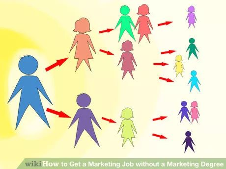 Image titled Get a Marketing Job without a Marketing Degree Step 11