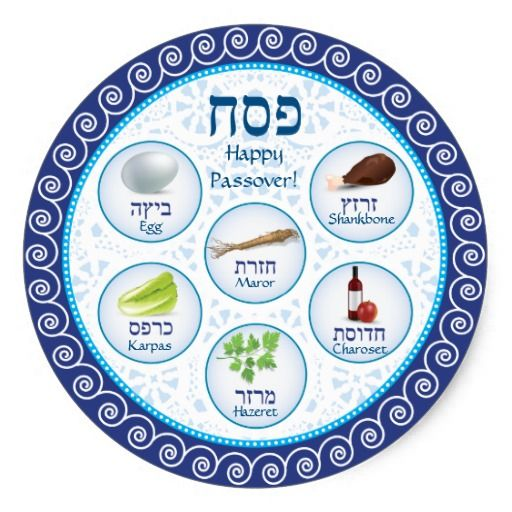 graphic about Printable Seder Plate identified as Impression end result for printable seder plate Childrens Church
