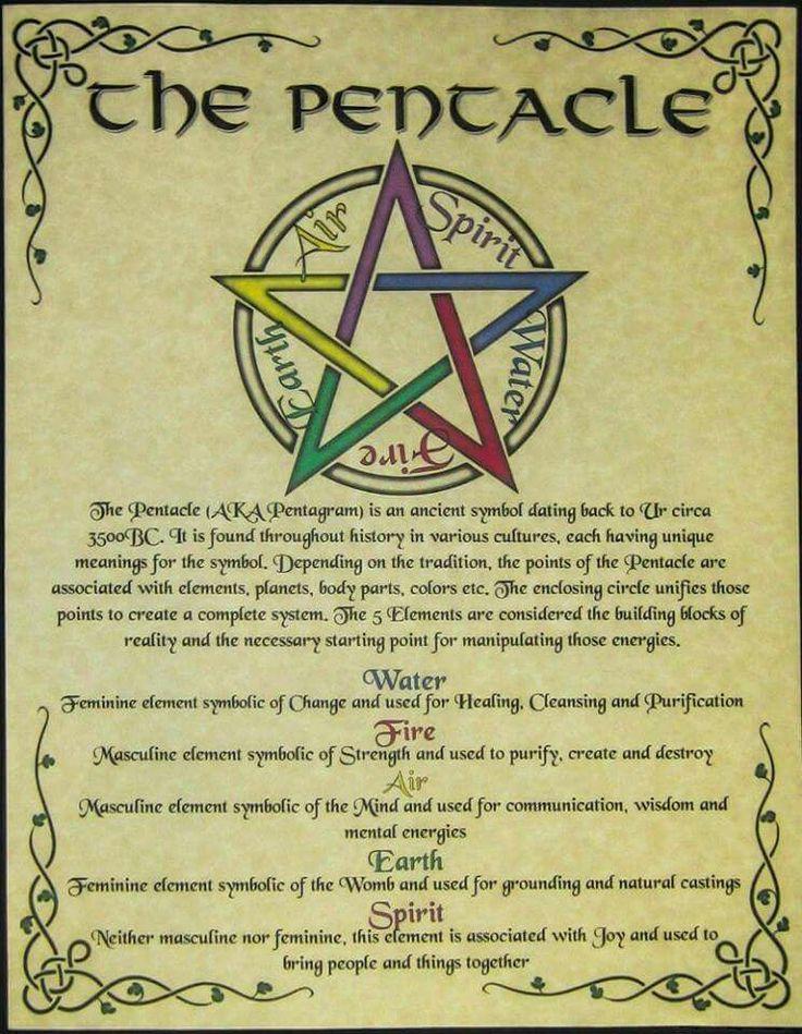Mejores 842 imágenes de goddess and wicca en Pinterest   Brujas ...