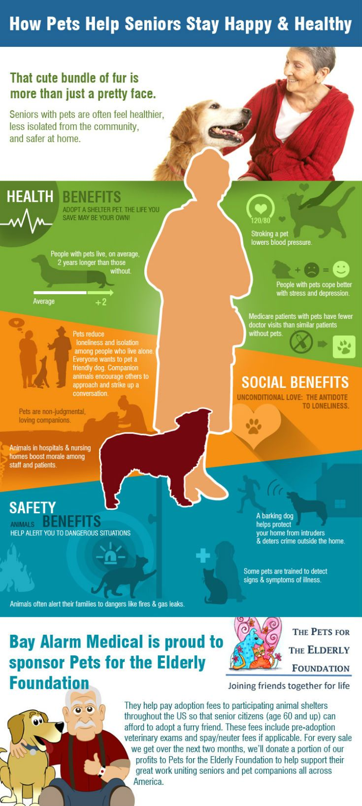 How Pets Help Seniors Stay Happy & Healthy. CLICK through for more health stats! #pets #seniors #health