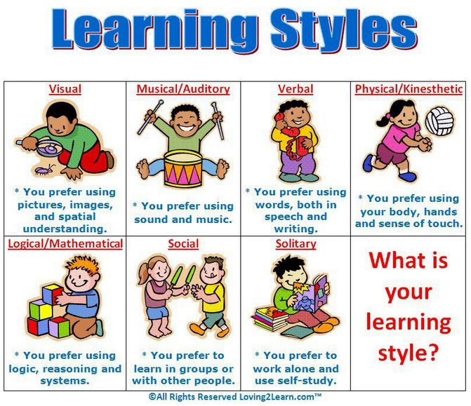 The Benefits of Assessing Learning Styles of Your Students and Intervening Early