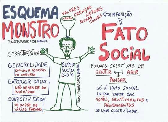 Esquema Monstro - Fato Social